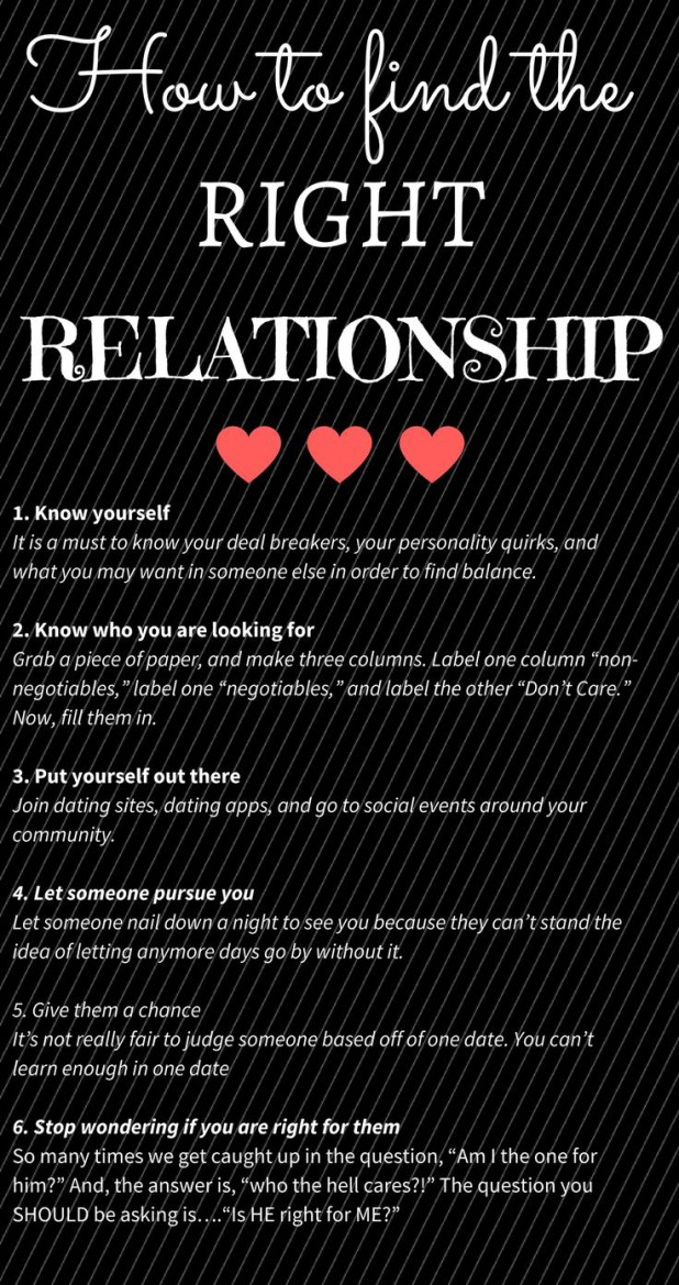 How To Find The Right One For You