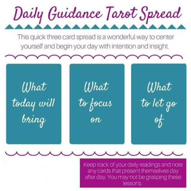 Tarot To Guide Your Way