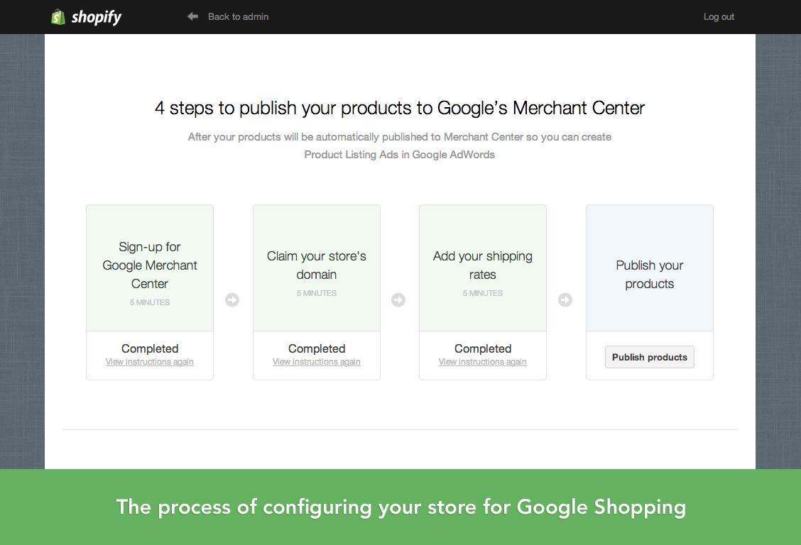 E-Commerce, Web Design & Online Marketing Blogs   Expert Village
