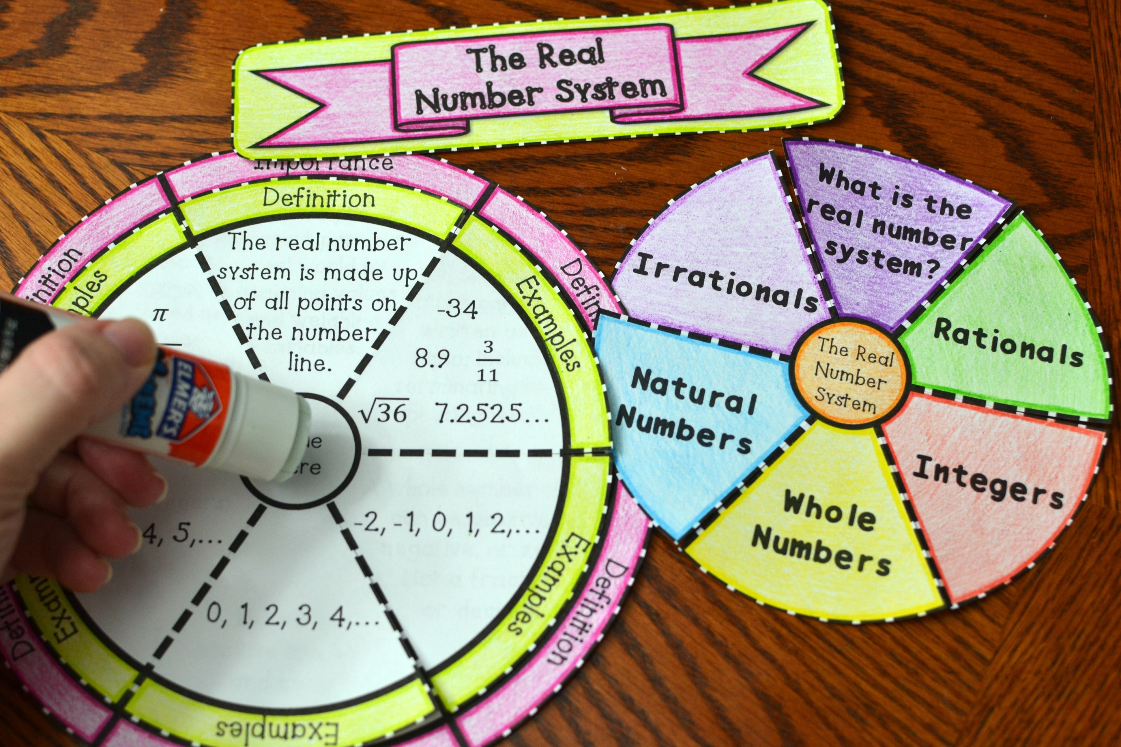 The Real Number System Wheel Foldable