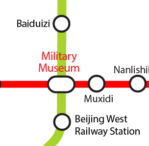 military-museum