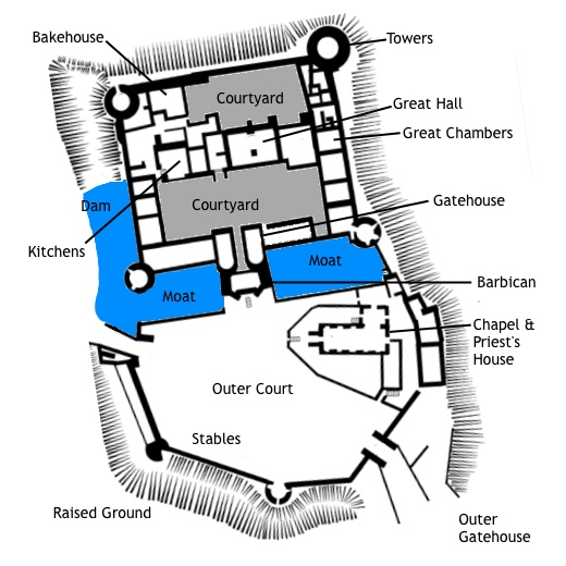 medieval_castle_layout.jpg
