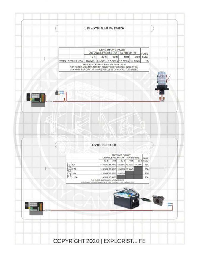 diy solar wiring diagrams for campers vans  rvs