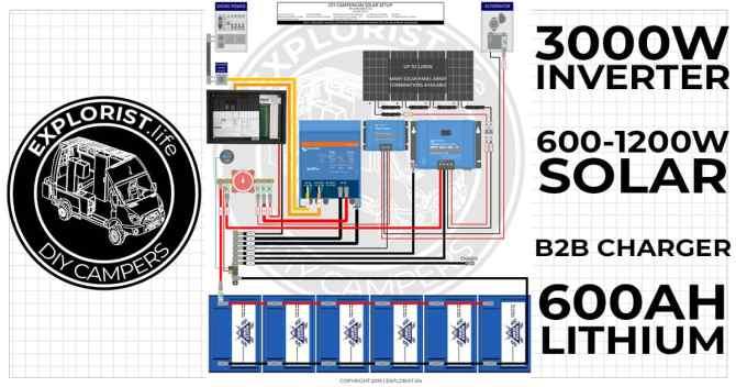 2000w inverter  200400ah lithium  200 to 700w solar