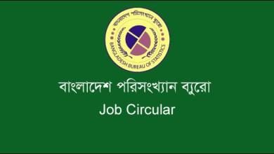 BBS Job Circular