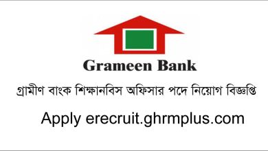 Grameen Bank Job Circular