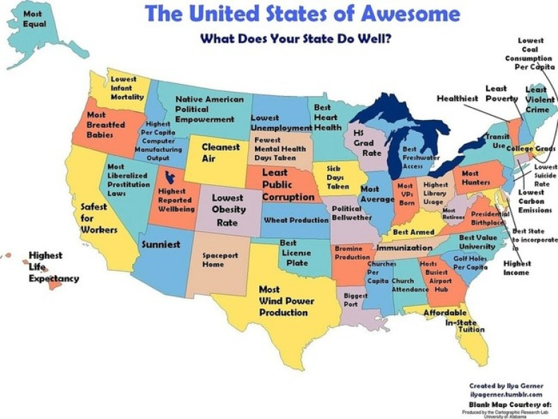 1_What Does Your State Do Well