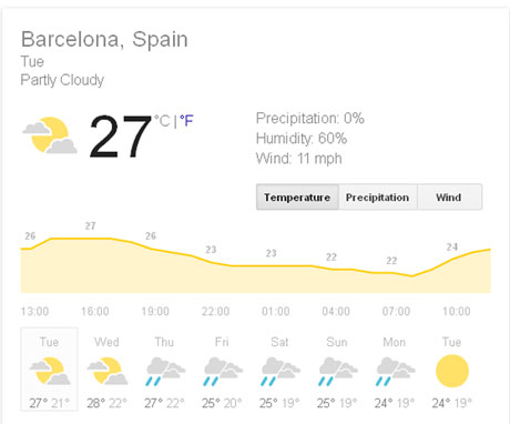 Google-weather_2688976a