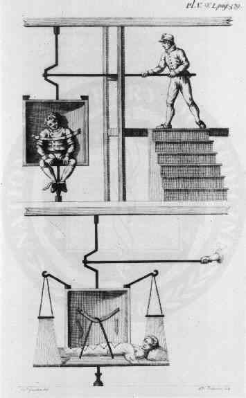 Whirling Chair , treatment of insanity in the 18th century
