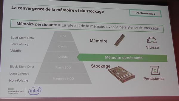 Soirée lancement Gen10 HPE La convergence de la mémoire et du stockage