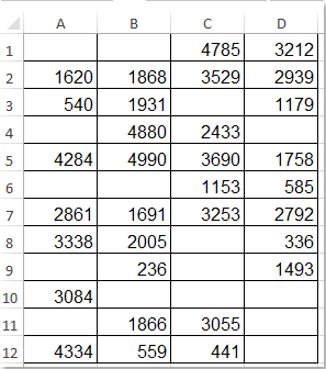 How To Fill Blank Cells With Value Above In Excel