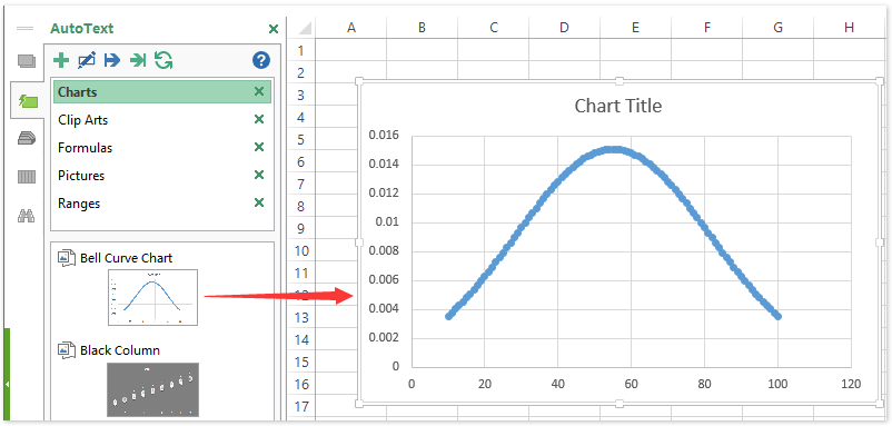 Bell Curve Template How To Do A Bell Curve Graph In Excel 2007