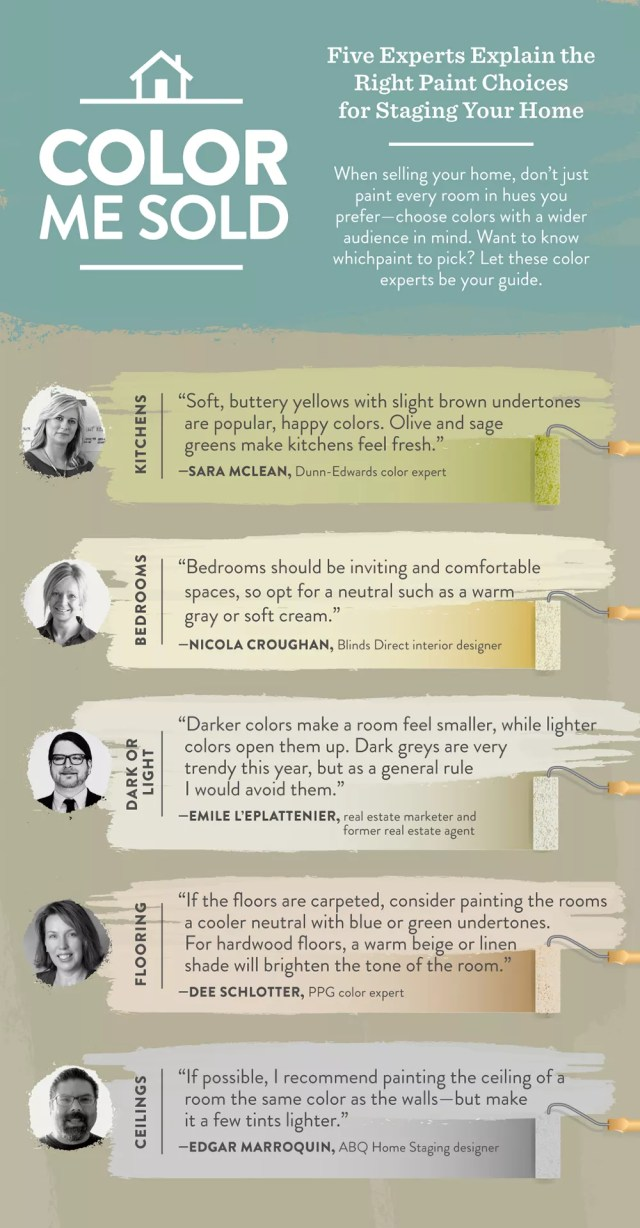Infographic with advice from home staging professionals on home paint colors