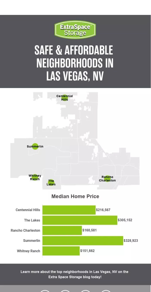 Map of Median Home Price in Safe, Affordable Neighborhoods in Las Vegas, NV