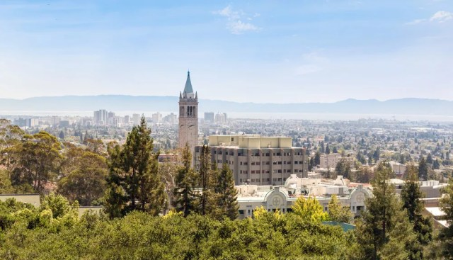 Best College Towns in the U.S.