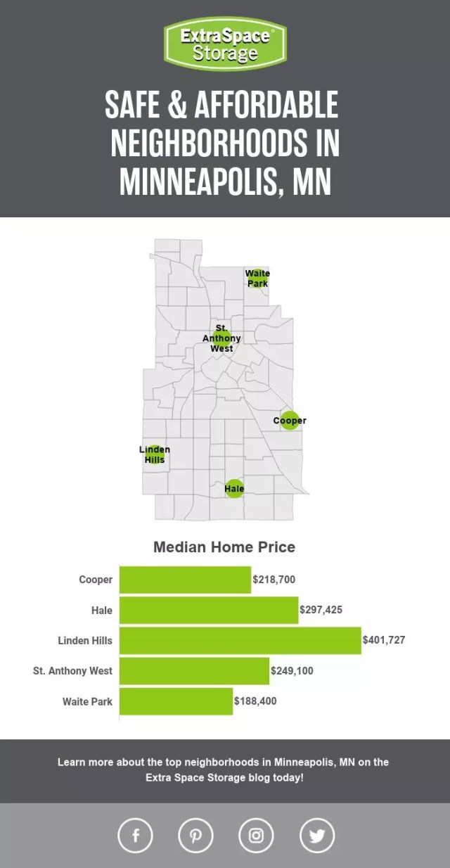 Map of Median Home Price in Safe, Affordable Neighborhoods in Minneapolis, MN