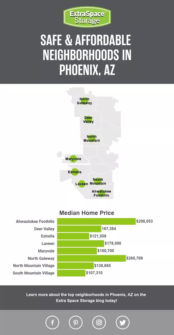 Map of Median Home Price in Safe, Affordable Neighborhoods in Phoenix, AZ