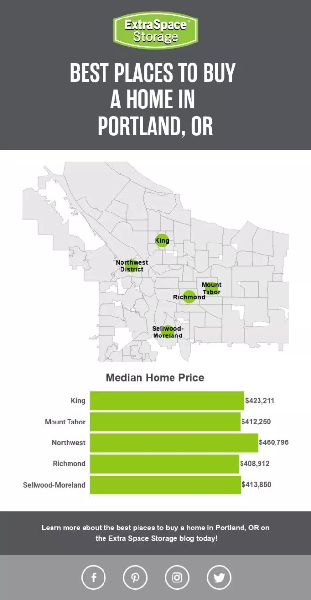 Map of the Best Places to Buy a Home in Portland, OR: Extra Space Storage