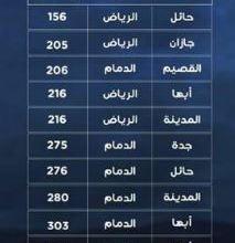 عروض طيران ناس لشهر رمضان 2018