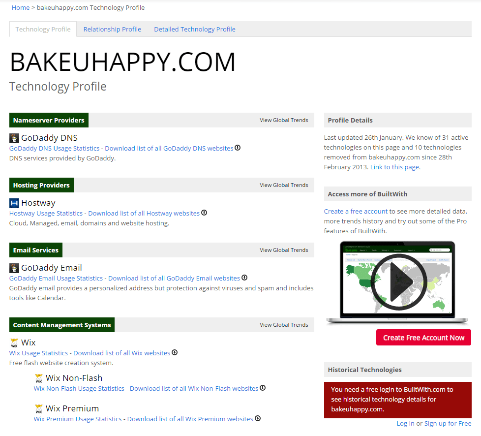 bakeuunhappy-profile