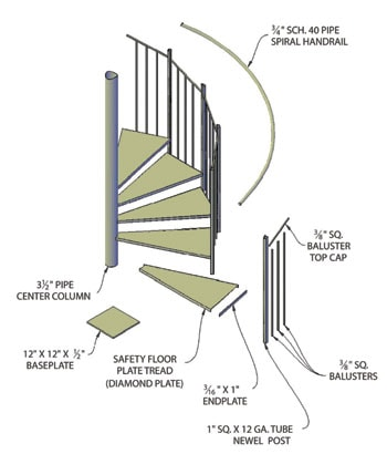 Pdf plans how to build a spiral stairs download for Spiral staircase plan