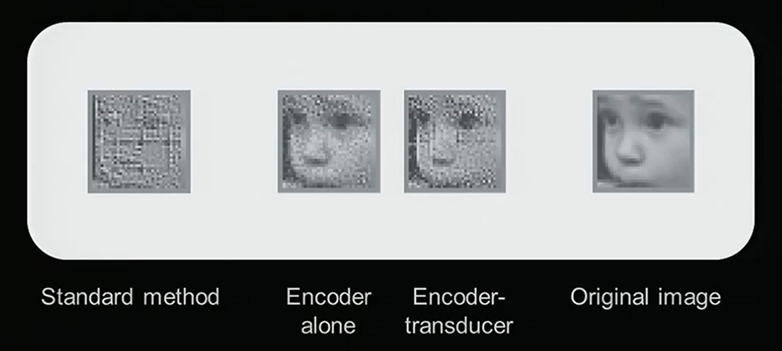 Comparison of various prosthetic eye/retina technologies