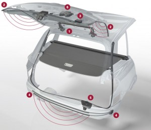 Handson: Wiilike sensor plus a gentle kick opens Ford