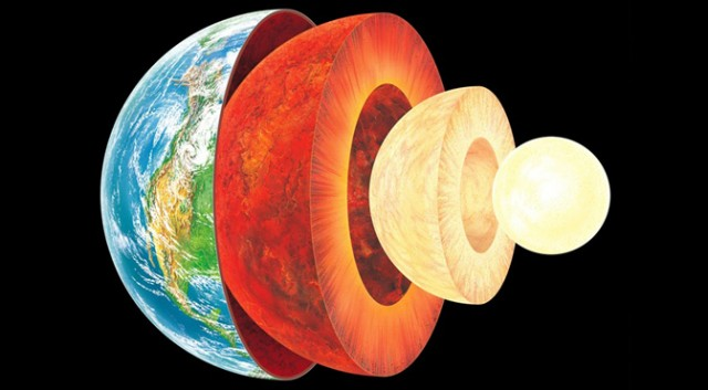 Earth is like an onion: Layers