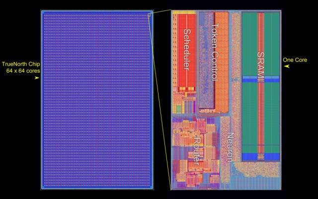 IBM's TrueNorth (SyNAPSE) chip, in detail