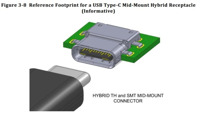 reversible usb typec connector finalized devices cables