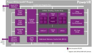 Apple's A8 SoC analyzed: The iPhone 6 chip is a 2billion