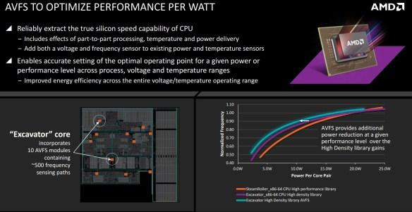 AMD-ISSCC6