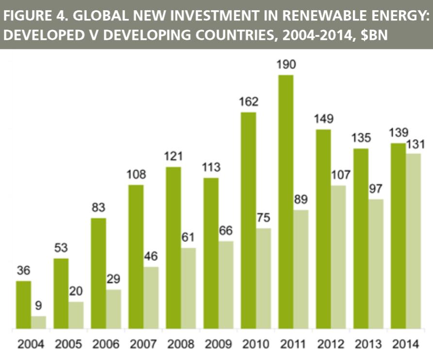 EnergyInvestments