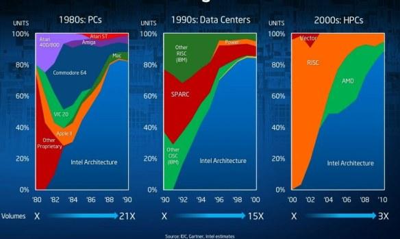 Intel-Business