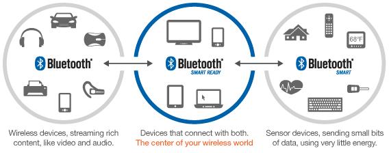 Bluetooth 5 spec