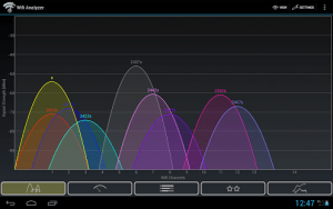A simple free app like WiFi Analyzer gives you a good idea of which channels are congested