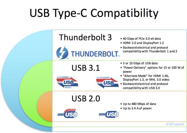 USB-Type-C-Compatibility-1
