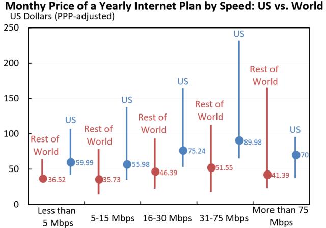Broadband21