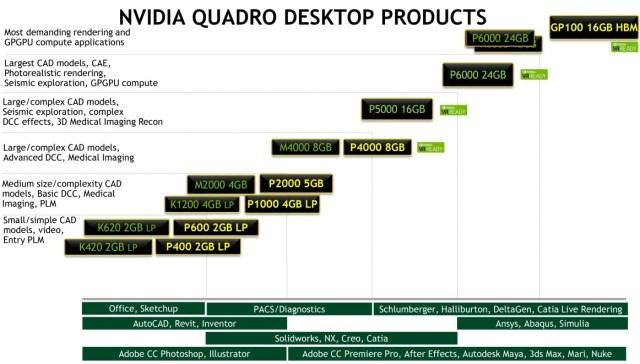 QuadroProducts