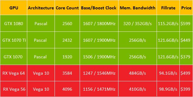 AMD-vs-NV-Chart