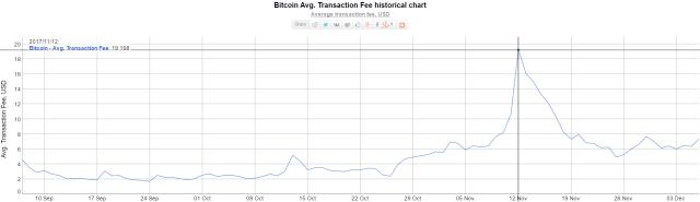 BTCInfo-Transactions