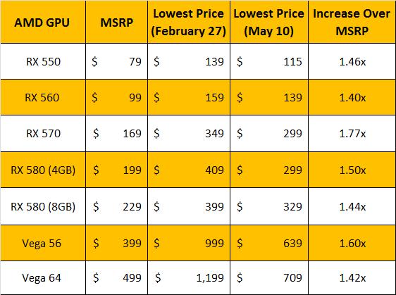 AMD-GPU-Chart