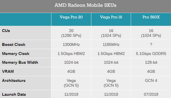 Vega-Mobile-SKUs
