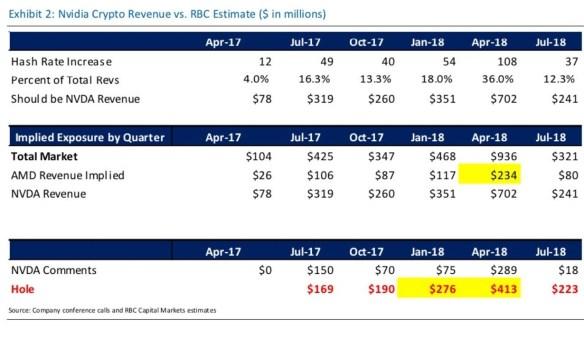 RBC-Price-Increase
