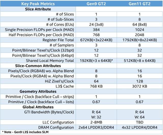 Intel-GPU-2