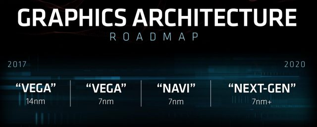 "Navi-Roadmap-Update ""width ="" 640 ""height ="" 256 ""srcset ="" https://i2.wp.com/www.extremetech.com/wp-content/uploads/2019/03/Navi-Roadmap-Update-640x256.jpg?resize=640%2C256&ssl=1 640w, https://www.extremetech.com/wp-content/uploads/2019/03/Navi-Roadmap-Update-300x120.jpg 300 Вт, https://www.extremetech.com/wp-content/uploads/2019/03 /Navi-Roadmap-Update-768x307.jpg 768 Вт ""размеры ="" (максимальная ширина: 640 пикселей) 100 Вт, 640 пикселей ""/></p data-recalc-dims="