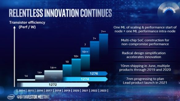 Intel-Presentation-10nm