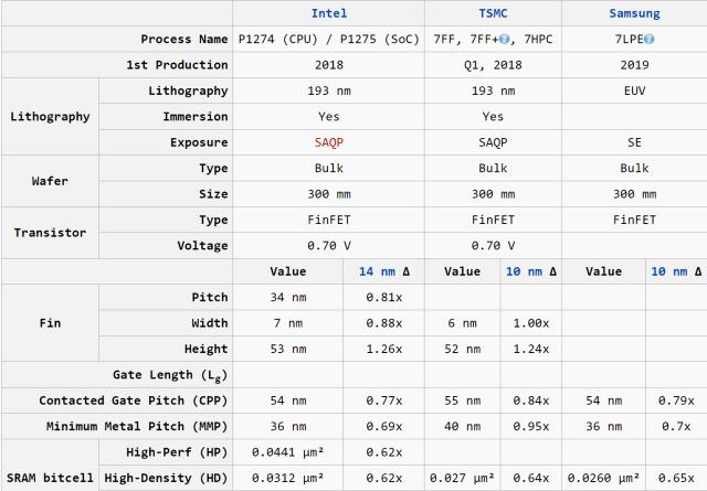Intel-10-Foundry-7