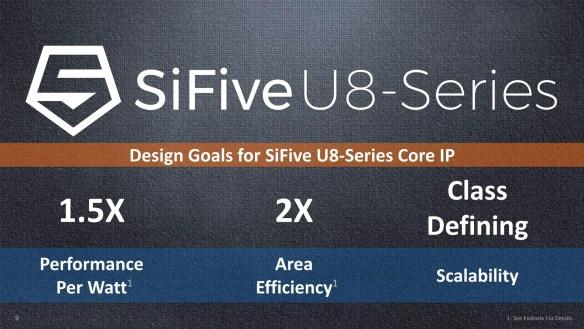 SiFive-1