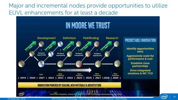 Intel-Slide